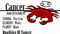 Cancer Horoscope 2012 Cancer Astrology 2012 Cancer Free Yearly Forecast 2012